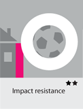 Ceresit Ceretherm Classic Impact Resistant