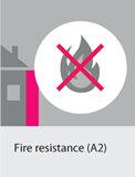 Ceretherm Classic Wool Fire Resistance