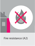 Ceretherm Premium Wool Fire Resistance